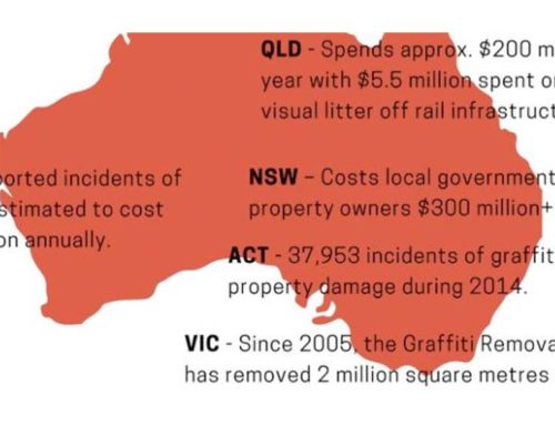 Graffiti in Australia – The Stats & The Facts